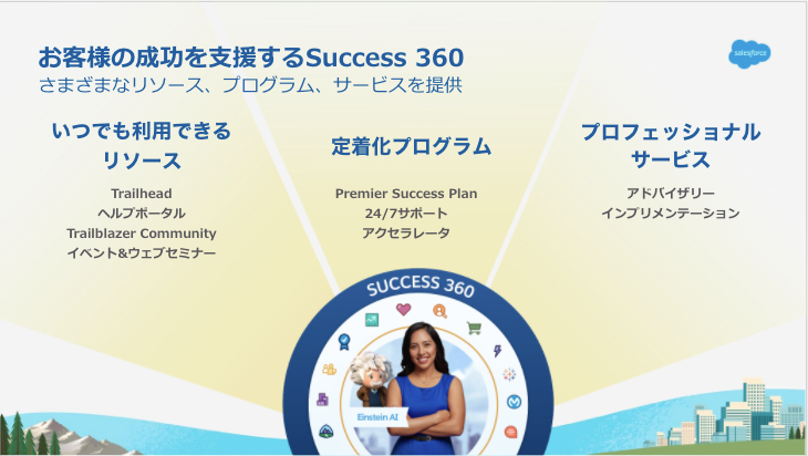Marketing Cloud製品詳細3