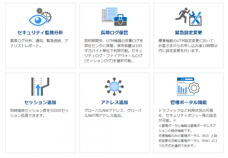 SmartConnect Network & Security製品詳細3