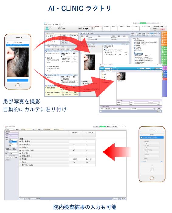 AI・CLINIC(エーアイ クリニック)製品詳細3