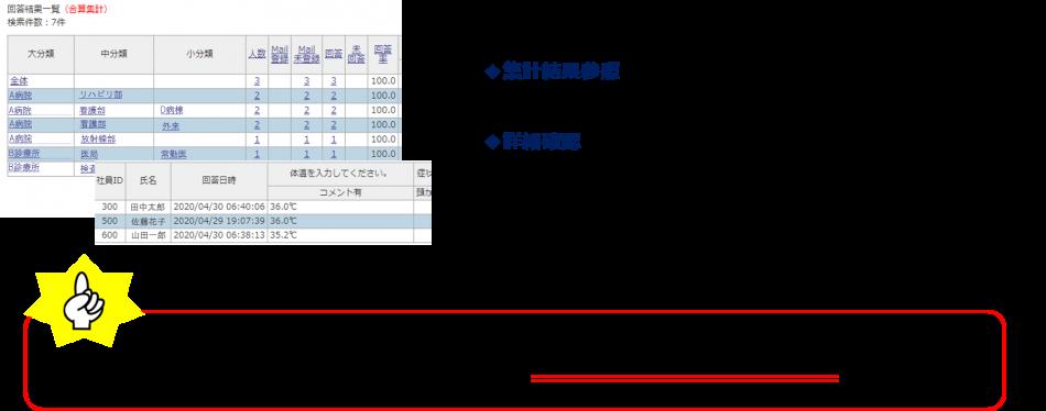 安否情報確認システム製品詳細3