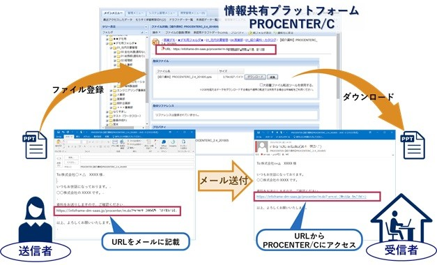 「PROCENTER/C」製品詳細1