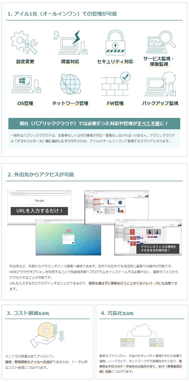 アラジンクラウドソリューション製品詳細3