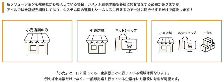 「アラジンオフィス」製品詳細2