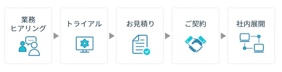 RoboTANGO(ロボタンゴ)製品詳細3