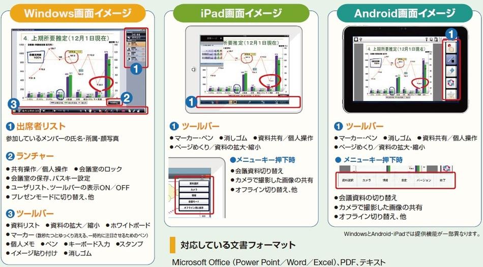 ConforMeeting/c製品詳細1