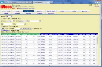 倉庫管理システムiWacs(R)製品詳細2