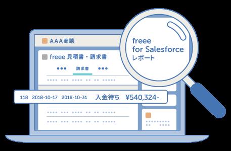 freee製品詳細3