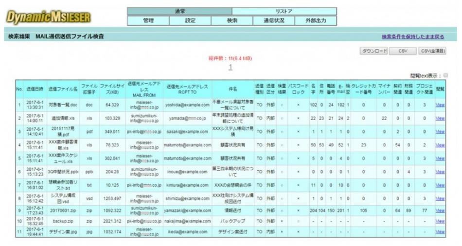 Dynamic MSIESER製品詳細3