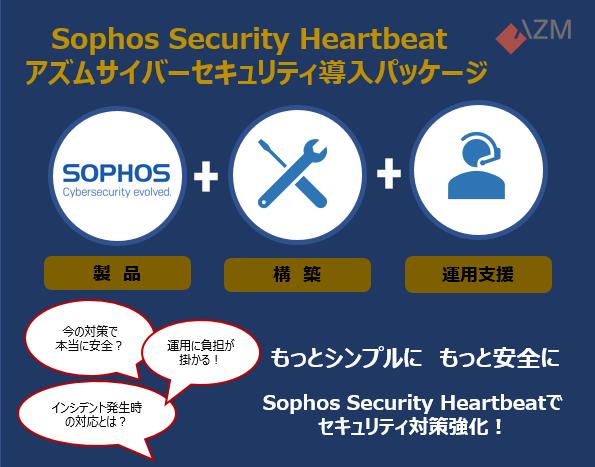 Sophos Security Heartbeat製品詳細3