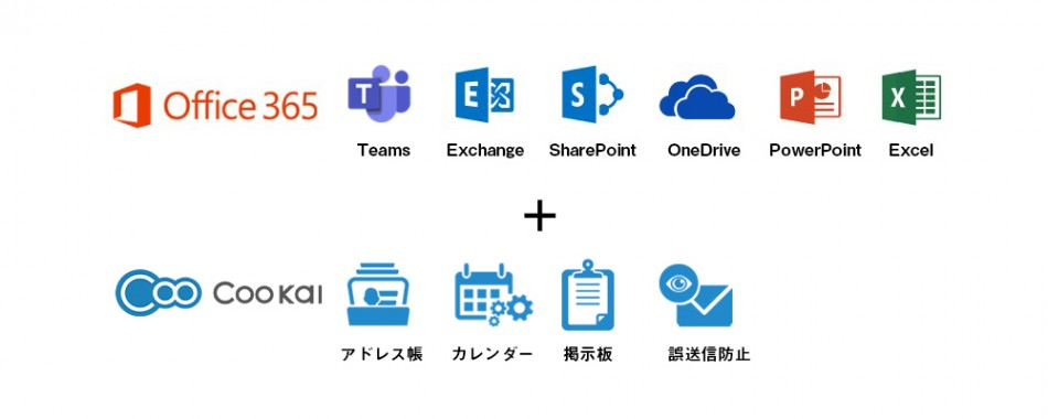 「Coo Kai for Office 365」製品詳細1