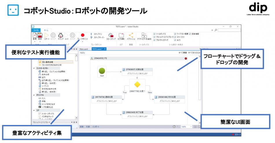 コボットPlatform製品詳細1