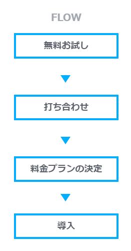 フォトラクション製品詳細3