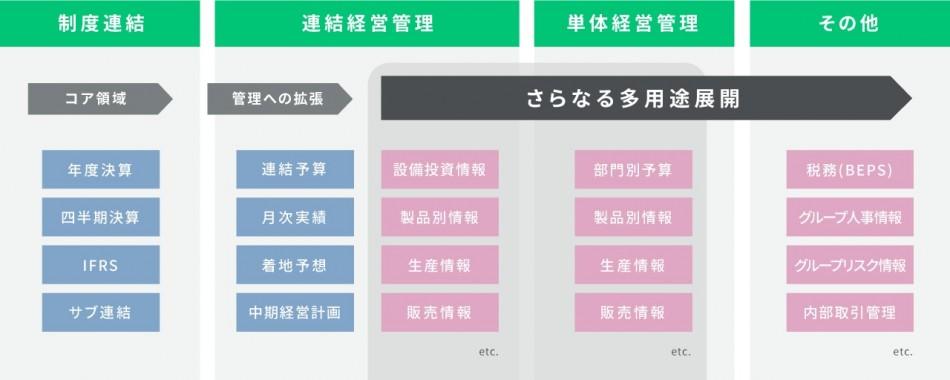 STRAVIS製品詳細1