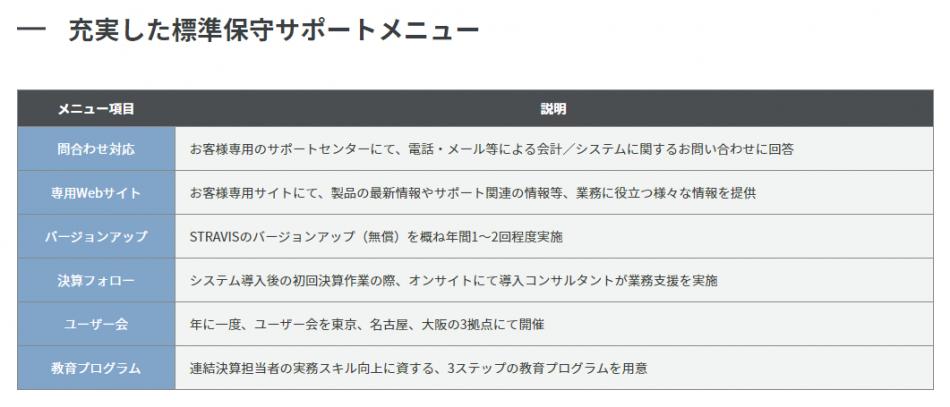 STRAVIS製品詳細3