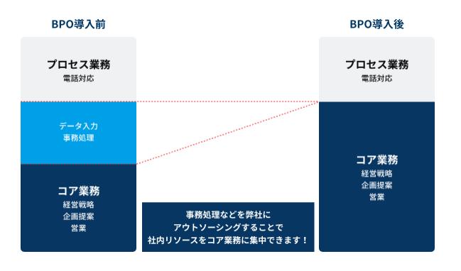 LCMサービス製品詳細3