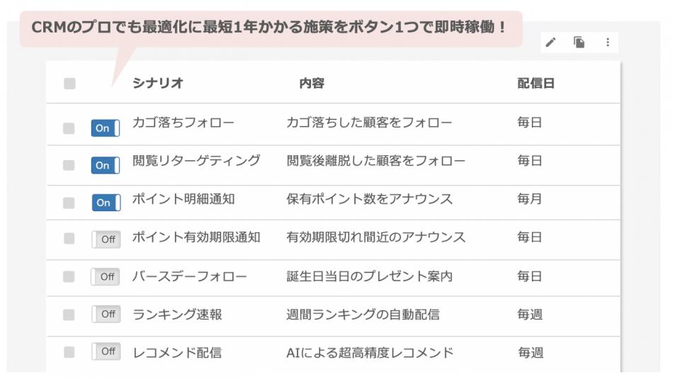 アクションリンク製品詳細2