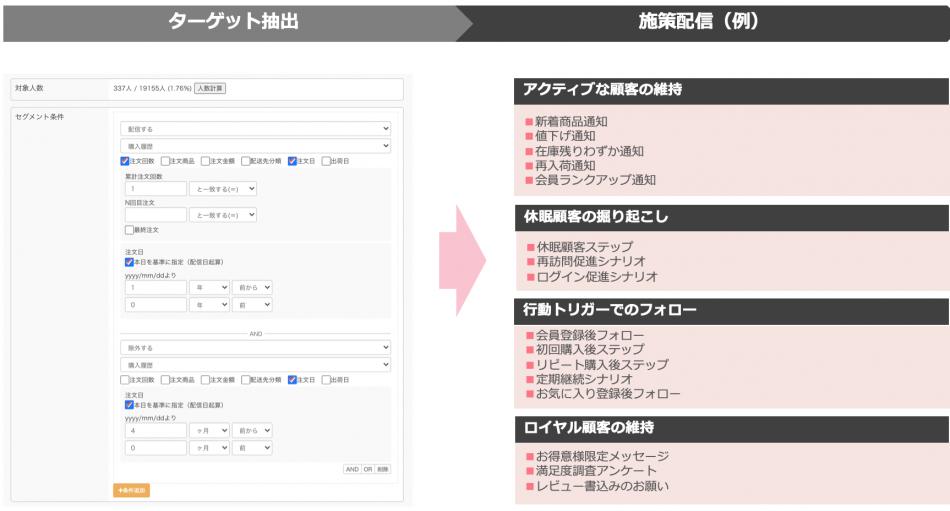 アクションリンク製品詳細3