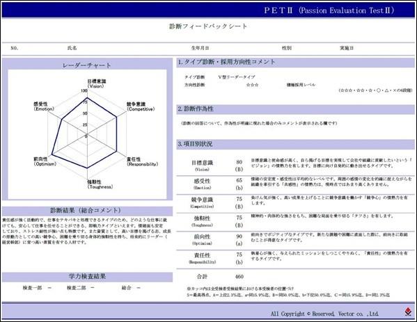 リーダーマネージャーを確実に効率よく見つける適性診断『PETⅡ』製品詳細1
