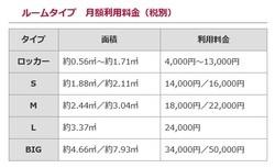 世田谷レンタル収納スペース(SBSロジコム株式会社)製品詳細1