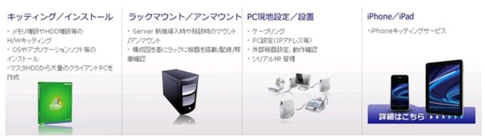 コンピュータや周辺機器などのキッティングサービスや設置作業を致します。製品詳細1