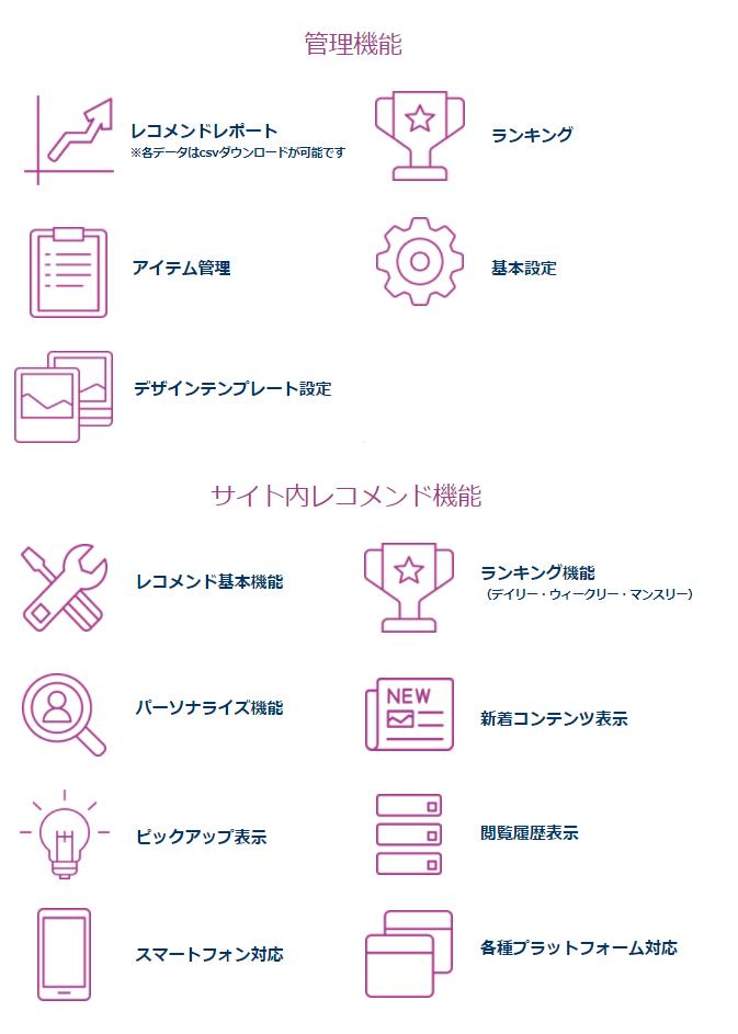 【ECサイト以外・コンテンツサイト・情報サイト向け】Contents Recommend製品詳細2