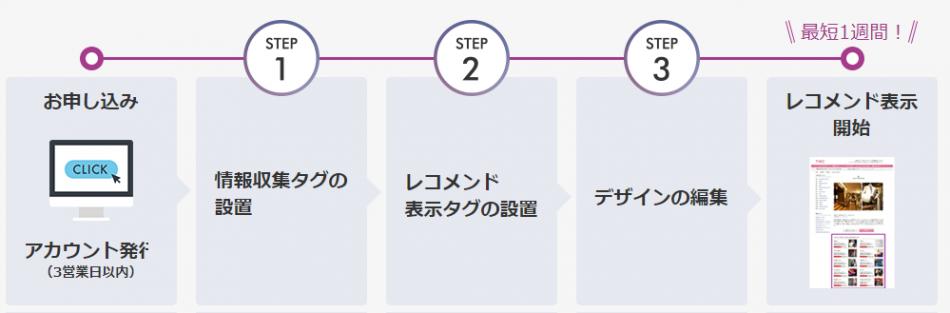 Contents Recommend製品詳細2