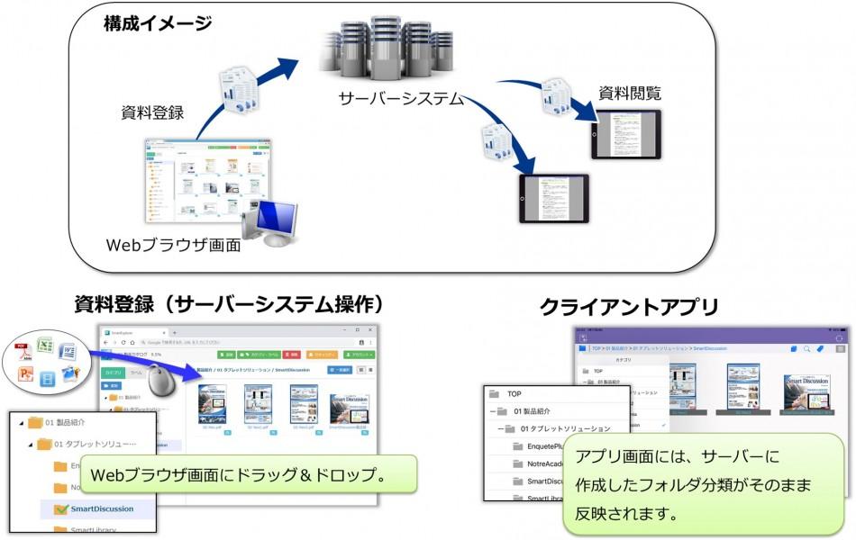 SmartLibrary製品詳細3