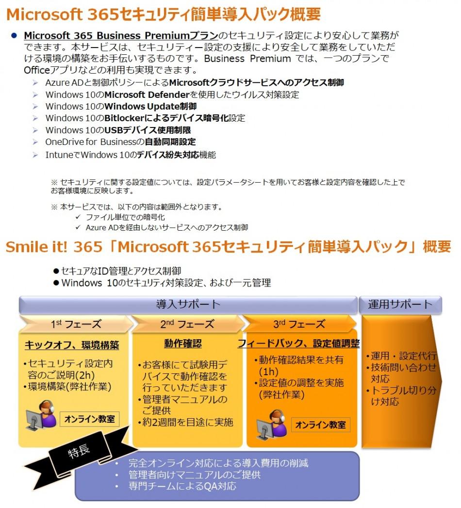 「セキュリティ簡単導入パック」製品詳細3