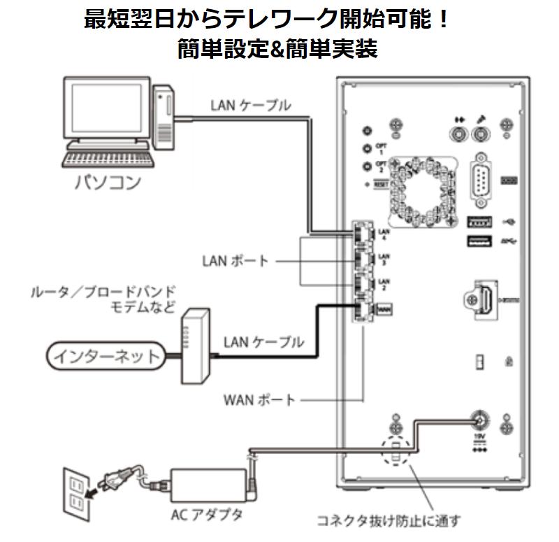 RS-100L NEC製品詳細3