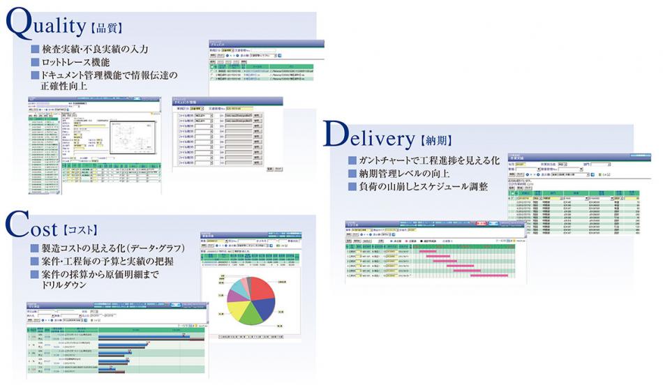 GrowingMIS生産管理システム製品詳細1