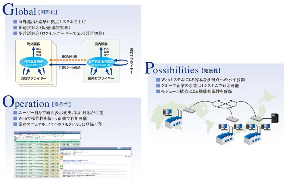 GrowingMIS生産管理システム製品詳細2