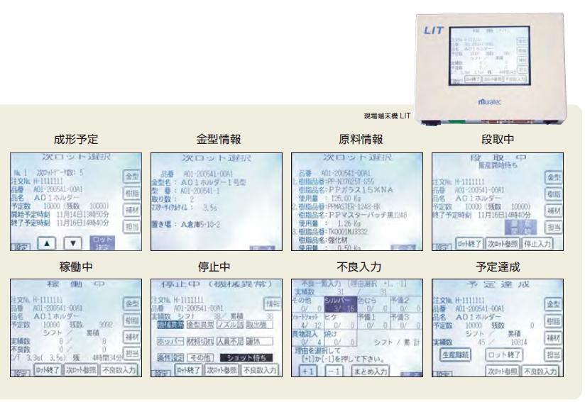 成形業統合生産管理システム 「GMICS」製品詳細2