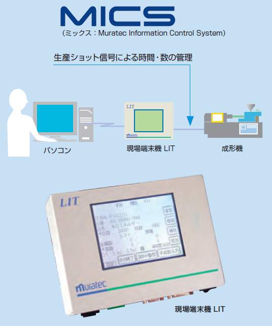 成形工場生産管理システム MICS7製品詳細2