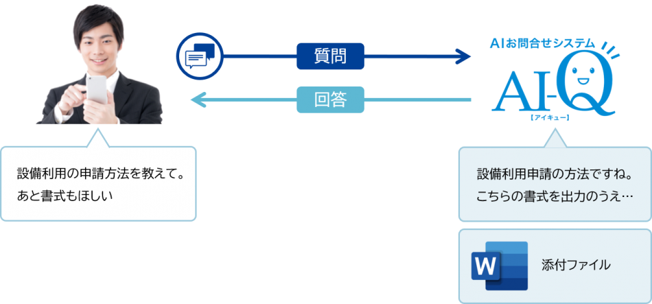 AI-Q製品詳細1