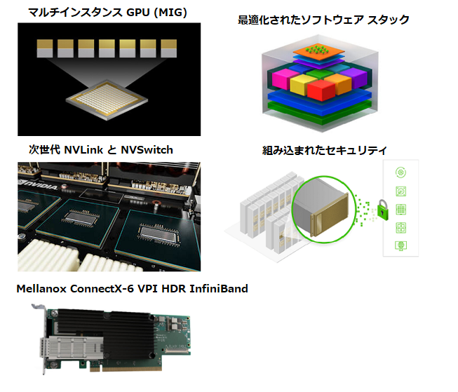 NVIDIA DGX A100製品詳細3