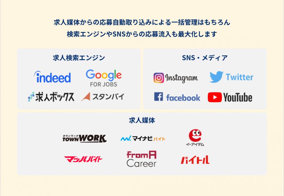 OMROS製品詳細3