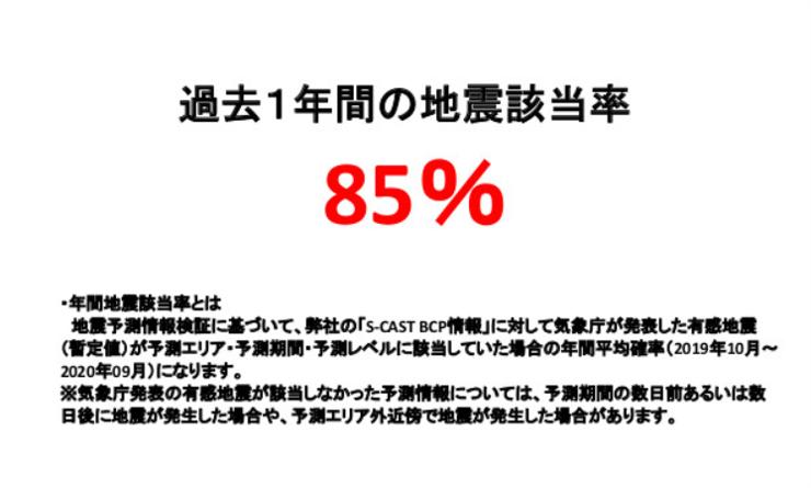 S-CAST製品詳細1