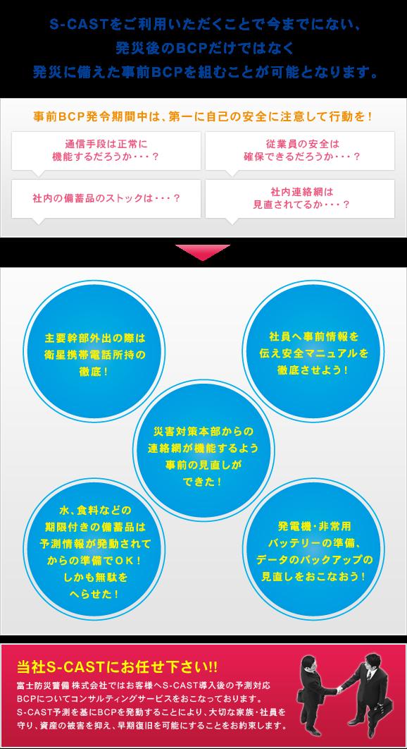 S-CAST製品詳細3