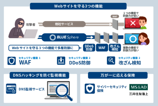 BLUE Sphere製品詳細1