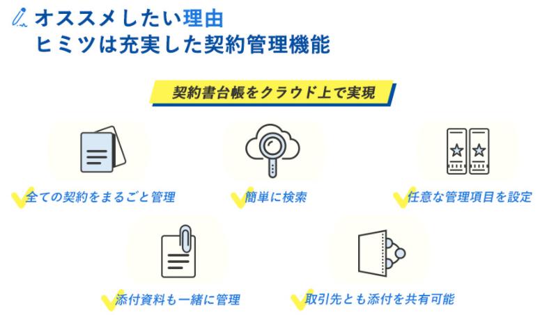 SATSIGN製品詳細3