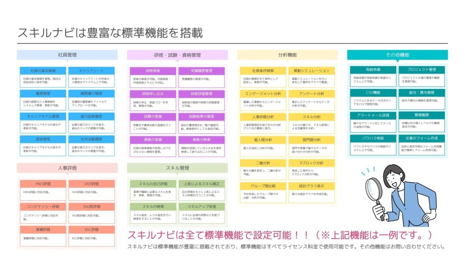 スキルナビ製品詳細2