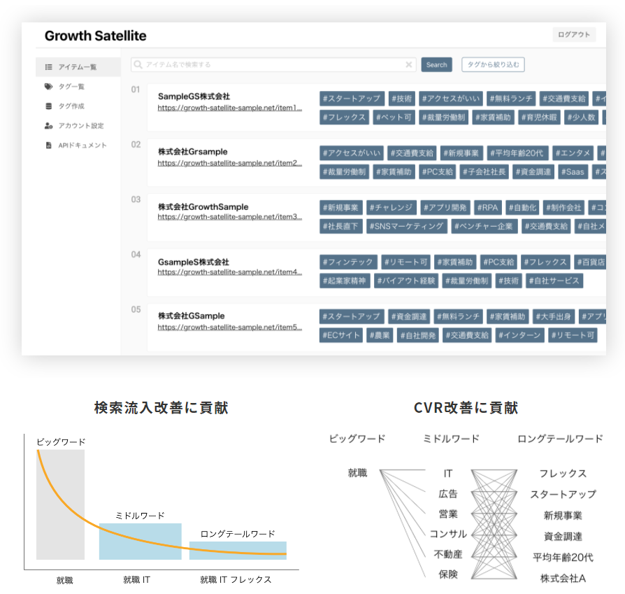 Growth Satellite製品詳細1