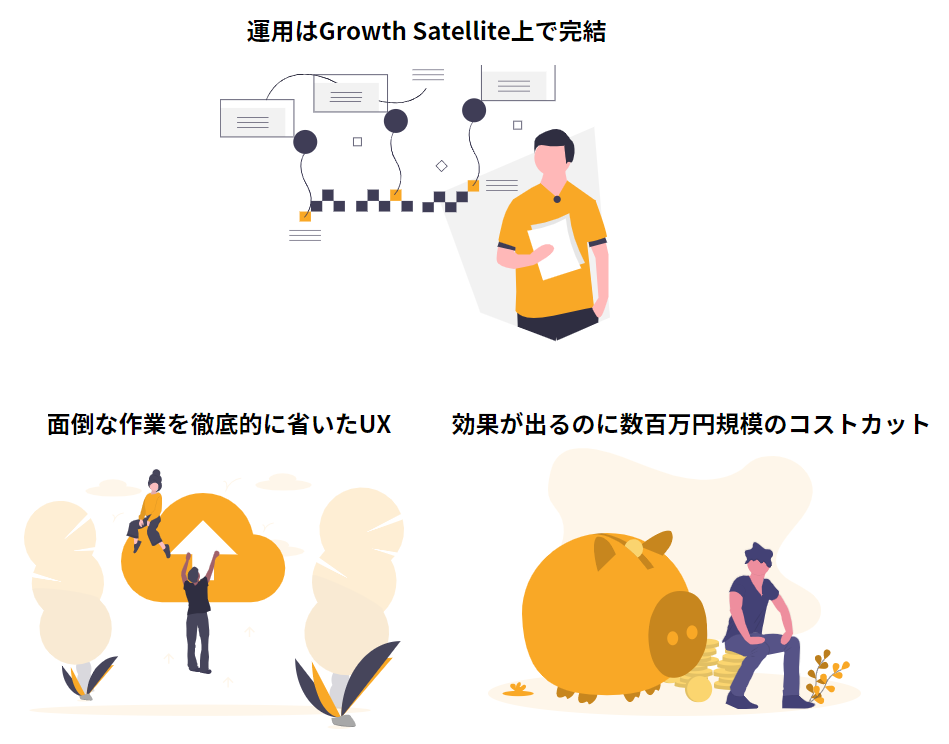 Growth Satellite製品詳細2