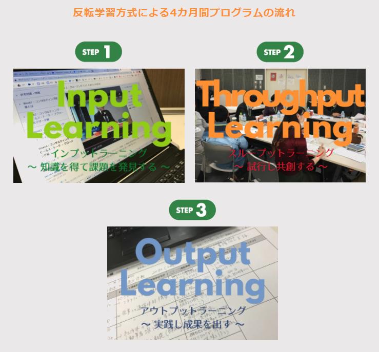 実践!営業スキル基礎講座 【オンライン対応】製品詳細3