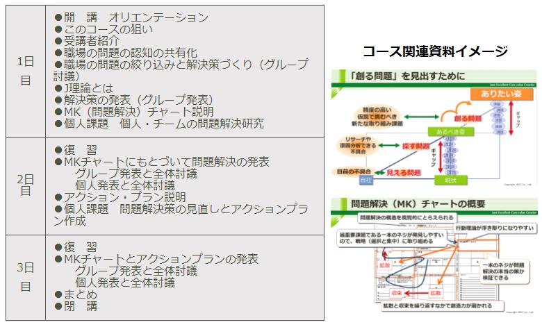 【オンライン対応】創造的問題解決力向上コース製品詳細3