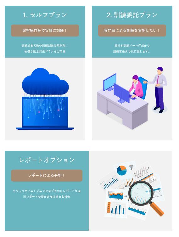 標的型攻撃メール訓練サービス製品詳細2