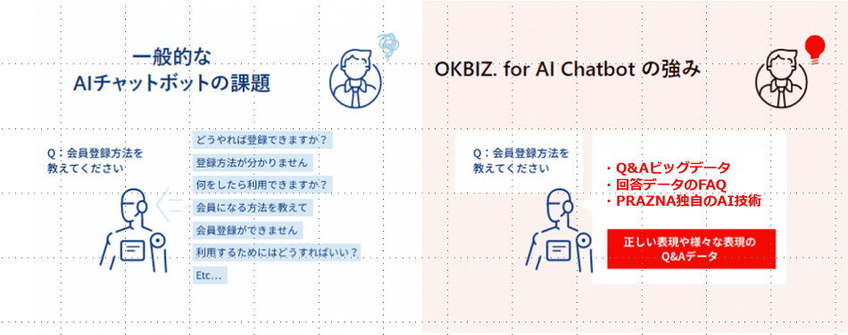 OKBIZ. for AI ChatBot製品詳細2