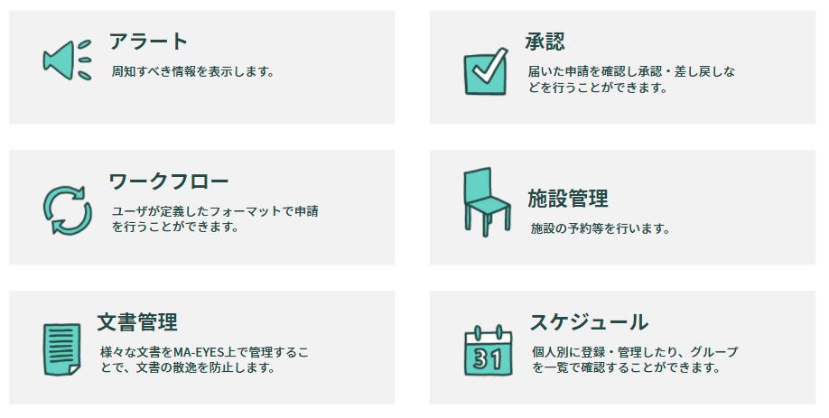 クラウドワークフローシステム「MA-EYES」製品詳細2