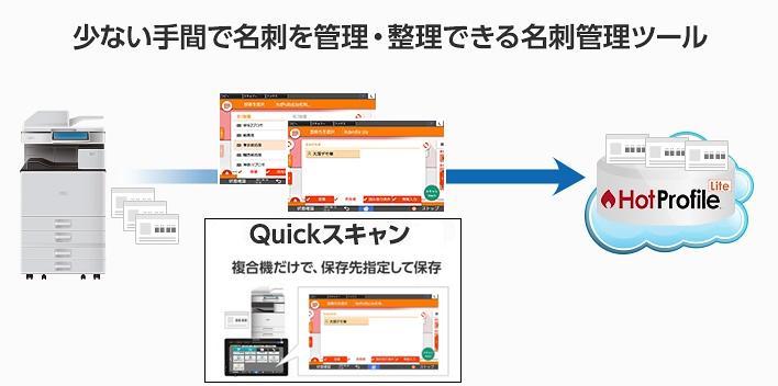 Quickスキャン V5製品詳細1