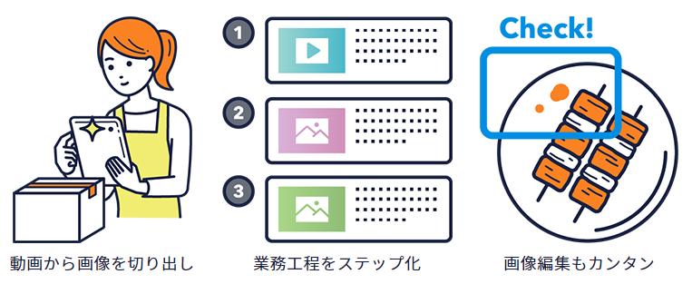 Teachme Biz製品詳細2